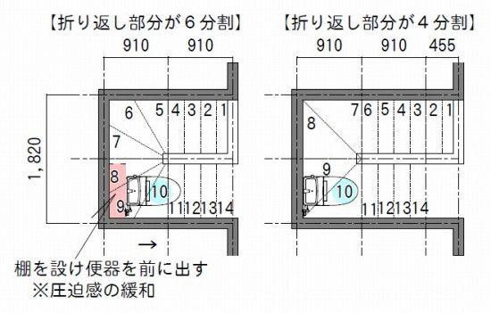 「階段下トイレ」で圧迫感なく使える高さを知りたい! 失敗しない間取り相談 新築 リフォーム 間取りアドバイザー 坂口亜希子