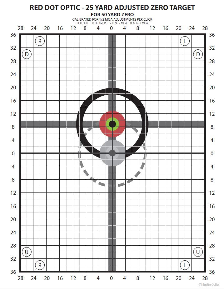 Zero Targets Optimized for Red Dot Style Optics (Aimpoint, EOTech, etc...) - AR15.COM