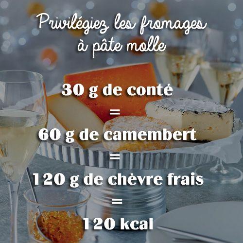 Rééquilibrage alimentaire et fêtes de fin d'année #christmas http://jefouinetufouines.fr/2014/12/24/conseils-reequilibrage-alimentaire-pendant-les-fetes/