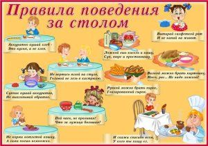 Правила поведения за столом в детском саду