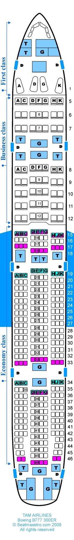 TAM Airlines - Boeing B777 300ER Mapa de asientos