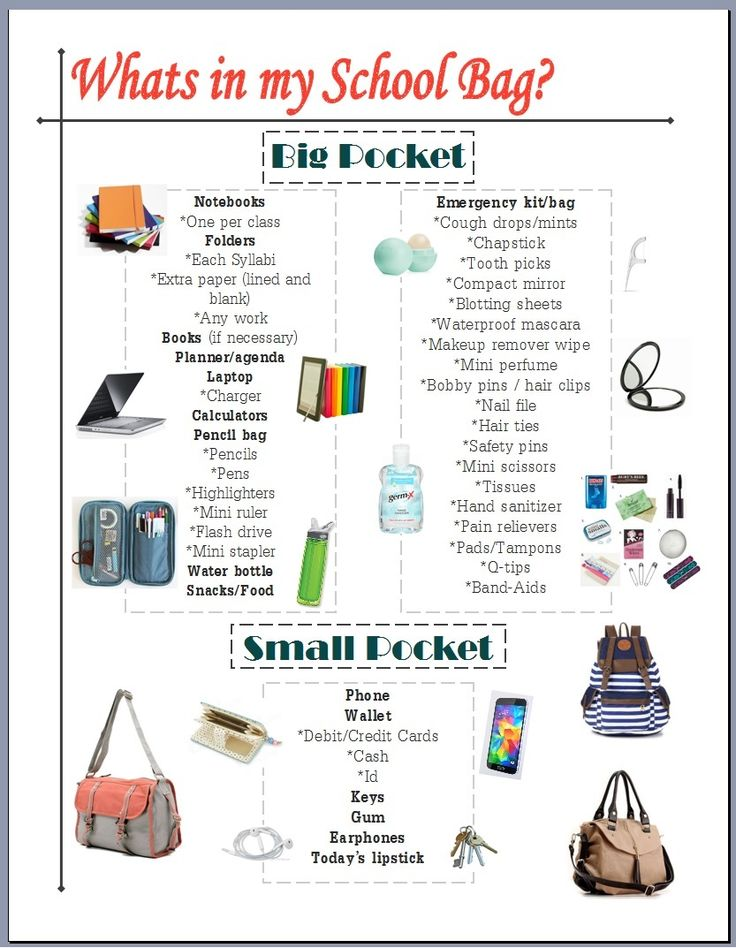 21 Useful Things That'll Make Next Semester So Much Better Whats in my Bag? College edition. Lists some essentials to keep handy while on campus!