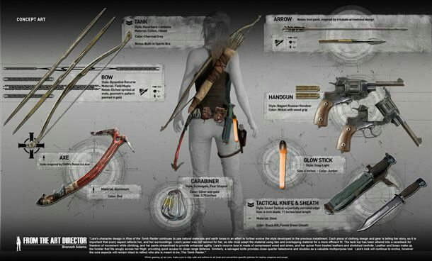 Rise of the Tomb Raider 2015
