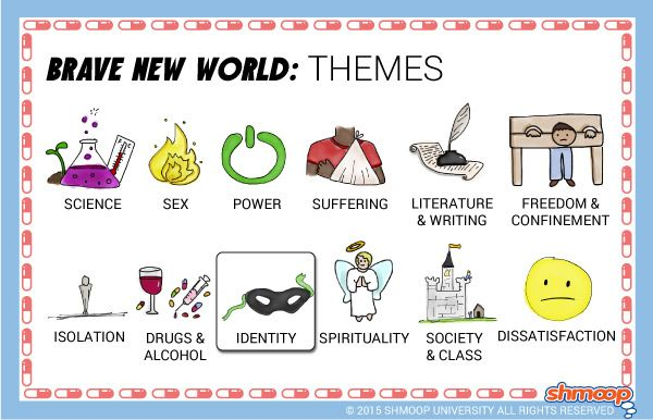Brave New World Theme of Identity