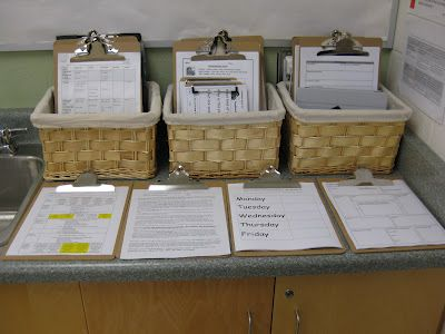 Planning and Documentation Space: Including information of what learning will be occurring and the analysis of learning.