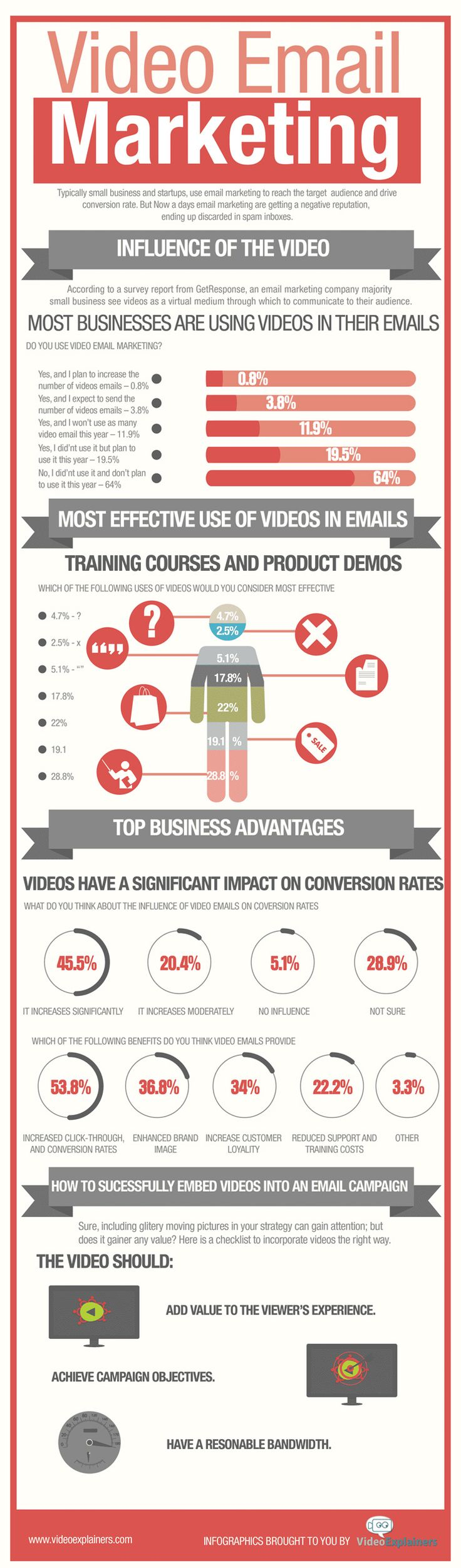 Video marketing is an excellent conversion tool... http://thetacticalmachine.com/tutorials/seo-tutorials-101/keyword-research-101/ Want to know more how you can do this more affordable. http://preston.iwowwe.com/v5.html