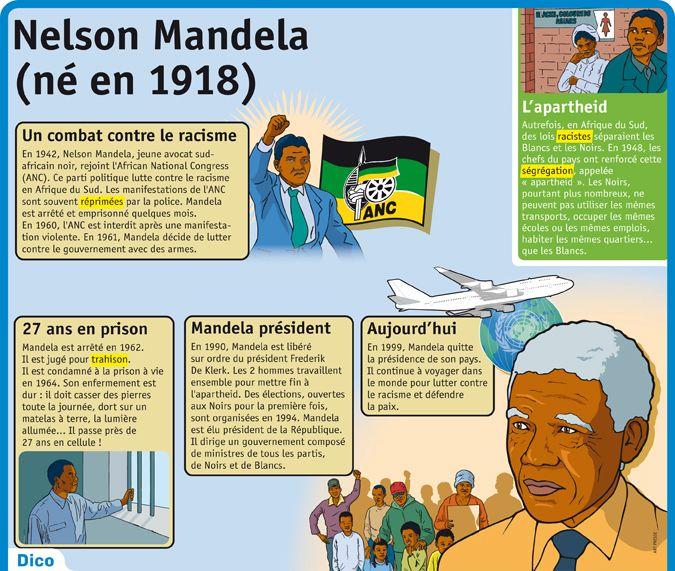 Fiche exposés : Nelson Mandela (né en 1918)