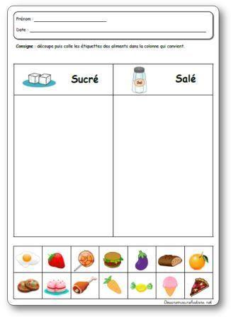 Food Sorting Acitivity: salty x sweet food. Activité Tri des aliments sucrés et salés