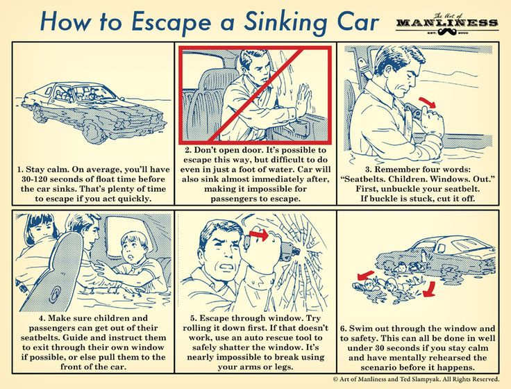Escaping a sinking car. Not wilderness survival, but still good knowledge in case of emergency