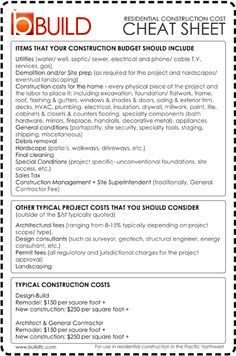 Residential Construction Cost Cheat-Sheet