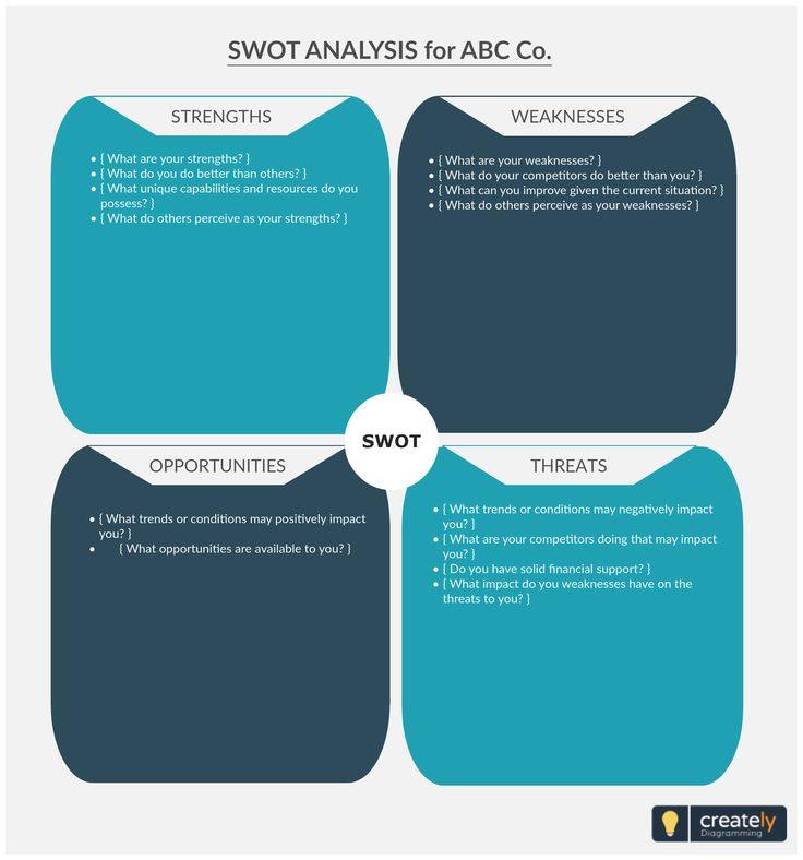 countrywide financial swot analysis Bank of america swot analysis analysis of strengths, weaknesses, opportunities and threats bank of america (bac: nyse) continued to face significant challenges to overcoming the significant losses accumulated during fy2009 and 2010.