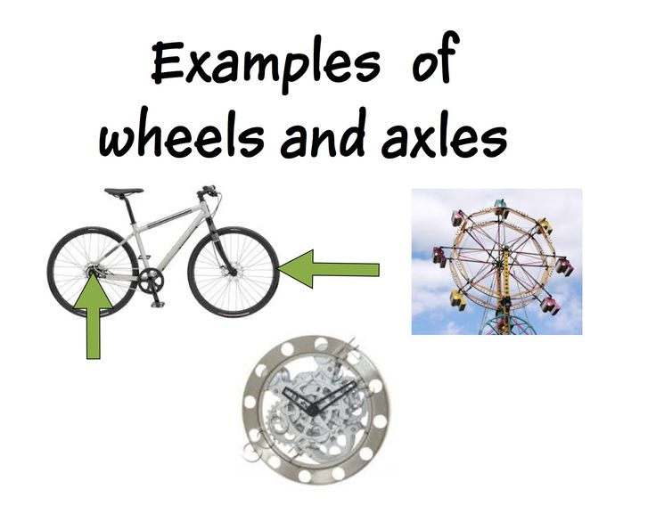 Examples Of Wheel And Axle 179 best transportation unit study images on pinterest