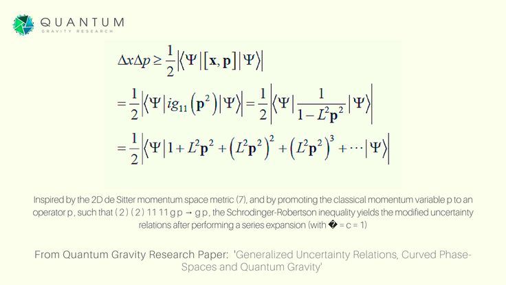 "Taken from the Quantum Gravity Research paper ""Generalized Uncertainty Relations, Curved Phase-Spaces and Quantum Gravity"" by Carlos Castro Perelman   #kleeirwin #quantumgravityresearch #qgr #quantummechanics #pixelated #space #physics #theoreticalphysics #quasicrystal #e8lattice #quantumgravity #quantum #science #scientist #physicist #emergencetheory #E8 #math #mathematics #mathematician #founder #geometry #geometric #algebra #quasicrystalline #firstprinciples #carloscastroperelman"