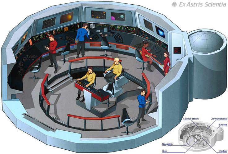 Star Trek: USS Enterprise NCC-1701 Bridge - The Original Series                                                                                                                                                                                 Más