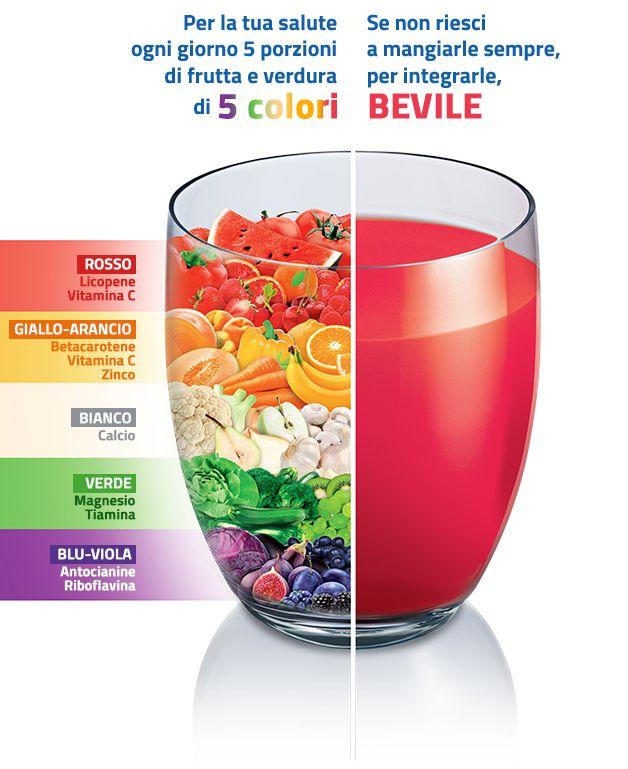 Sustenium - I 5 colori della salute