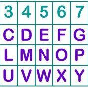 La tavola di conversione numerica, cos'è e come si utilizza