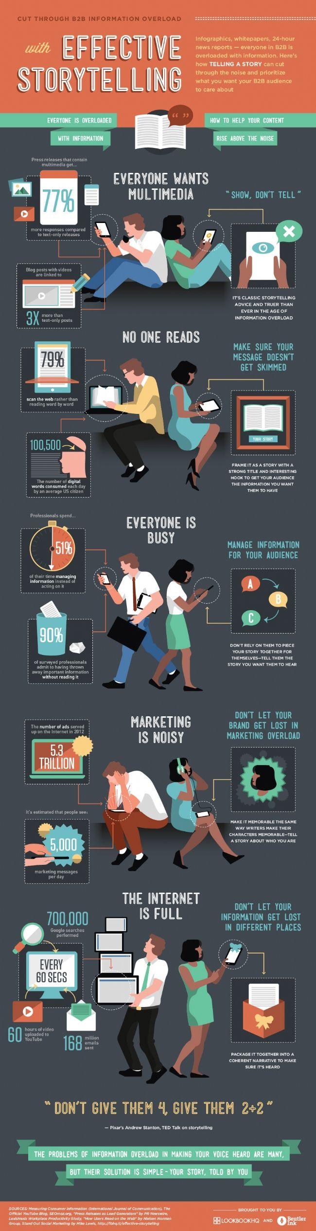 Infographie Optez pour un storytelling B to B différenciant