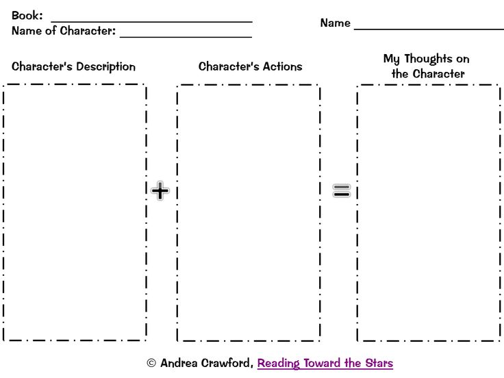 How to Organize a Character Analysis Essay?