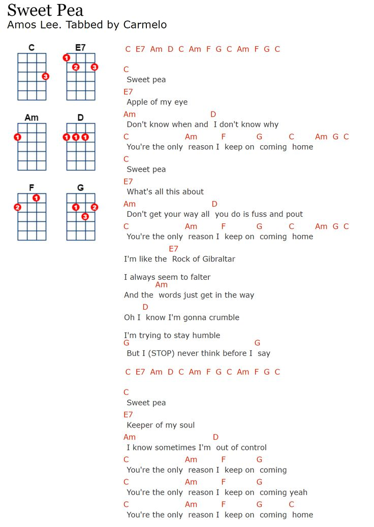 365 best Ukulele images on Pinterest | Ukulele chords, Sheet music ...