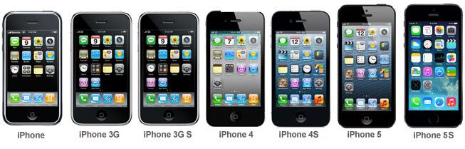 iPhone 6 Given September 9 Launch Date. Here's What To Expect - Forbes