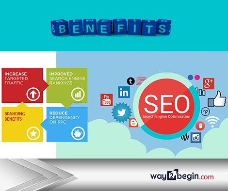 Develop a content marketing strategy with - #way2beginSEO view more: http://www.way2begin.com/seo-services/
