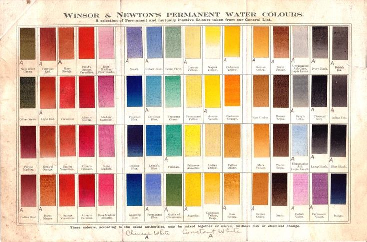 Winsor & Newton watercolours chart circa 1910