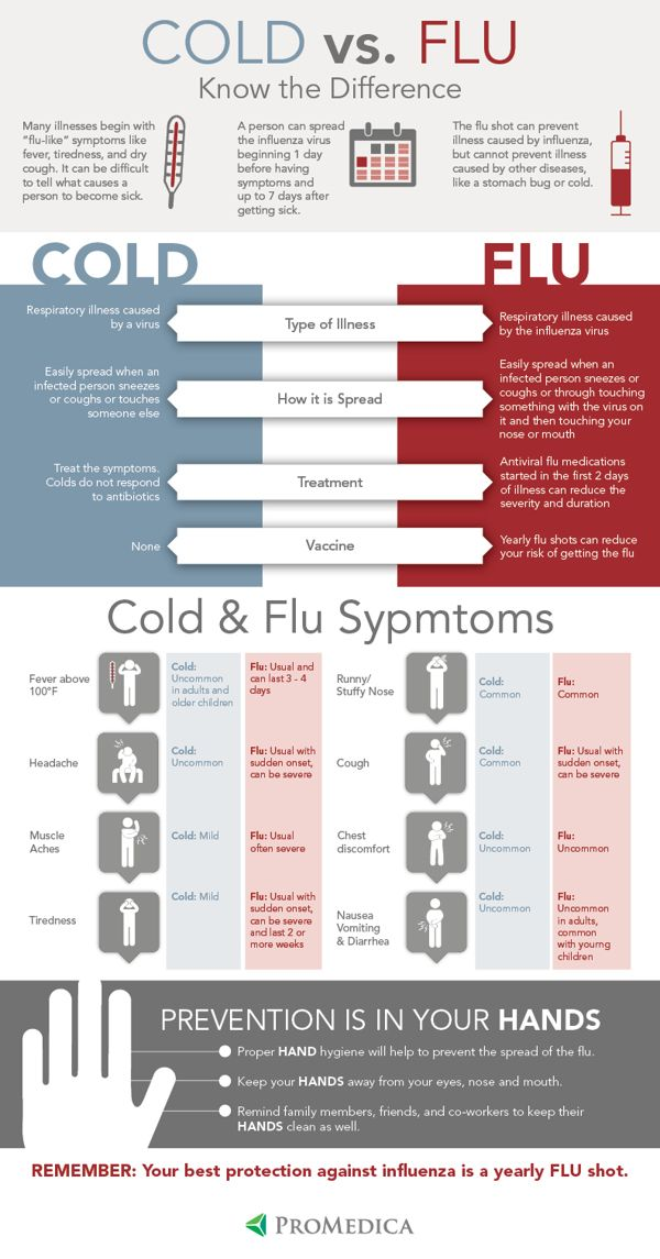 how to know if its a flu or cold