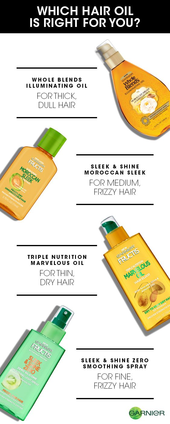 Here is everything you need to know about hair oils! Whether your hair is fine, medium or thick, we've got a Garnier shine-boosting formula that's right for your hair type. 1. Whole Blends Illuminating Oil reveals shine 2. Fructis Sleek & Shine Moroccan Sleek smoothes frizz with 0 residue 3. Fructis Triple Nutrition Marvelous Oil instantly nourishes strands 4. Fructis Sleek & Shine Zero Smoothing Spray delivers weightless frizz control. If you have oily roots, only apply to ends of hair!