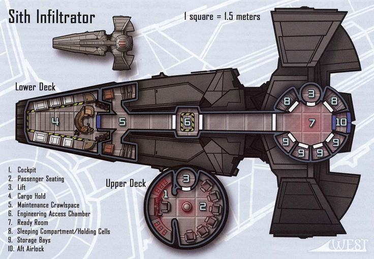 Scimitar (Sith Infiltrator - Darth Maul´s Transport). Floor plans. Heavily Modified Star Courier. Republic Siernar Systems. Star wars
