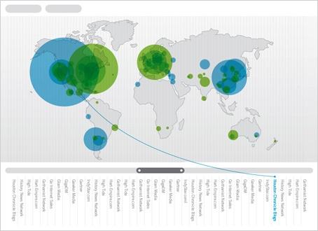 "Image Spark - Image tagged ""data visualization"", ""graphic"", ""circle"" - estrellatuoreja"