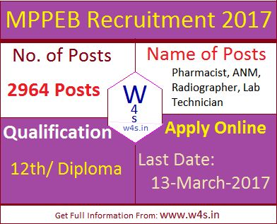 MPPEB Radiographer, Lab Technician, Pharmacist Recruitment 2017 Apply Online, Syllabus, Exam Date, MPPEB Admit Card, Last Date 13-March-2017 www.mponline.gov.in