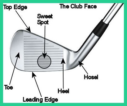 Clone Golf Clubs Aren't Knockoffs | Golf Clubs -- Click on the image for additional details. #GolfClubs