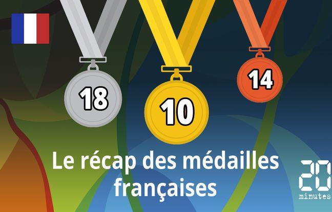 VIDEO. JO 2016: La France passe la barre des 10 titres et termine 7e du classement des médailles