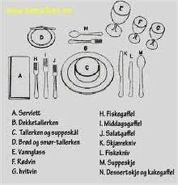DinDag borddekking