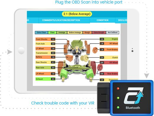 Our Vehicle Inspection Report™ software gives a new breath to the old car inspection process providing a real-time data stream, storage, reports and data distribution capabilities. VIR™ fully satisfies auction needs and demands which makes it competitive and winning on today's car dealer market.