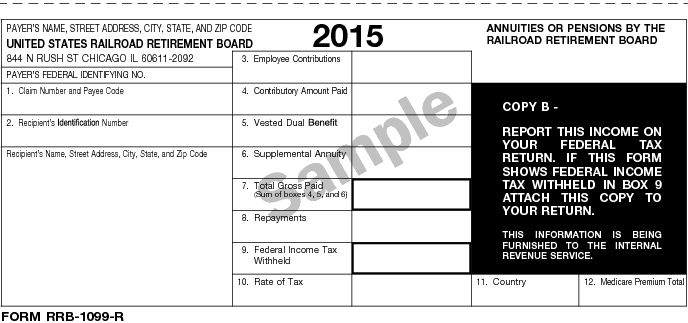 Form RRB-1099-R Annuities or Pensions by the Railroad Retirement Board 2015