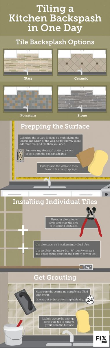 Eliminate the wait time when re-doing your kitchen backsplash by using adhesive tile mat. You'll have a new backsplash in one day!