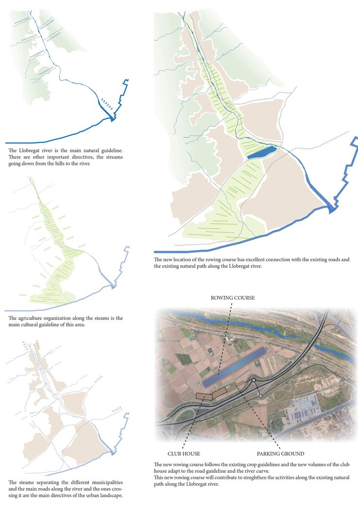 WEEK 3. The new rowing course is located near Barcelona. It has good accessibility because is connected to the existing roads and the existing path along the Llobregat river. It adapts to the existing landscapes because it follows the guidelines of the crops, the river and the roads.