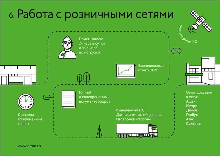 Презентация для «Олтима» - Блог Игоря Штанга