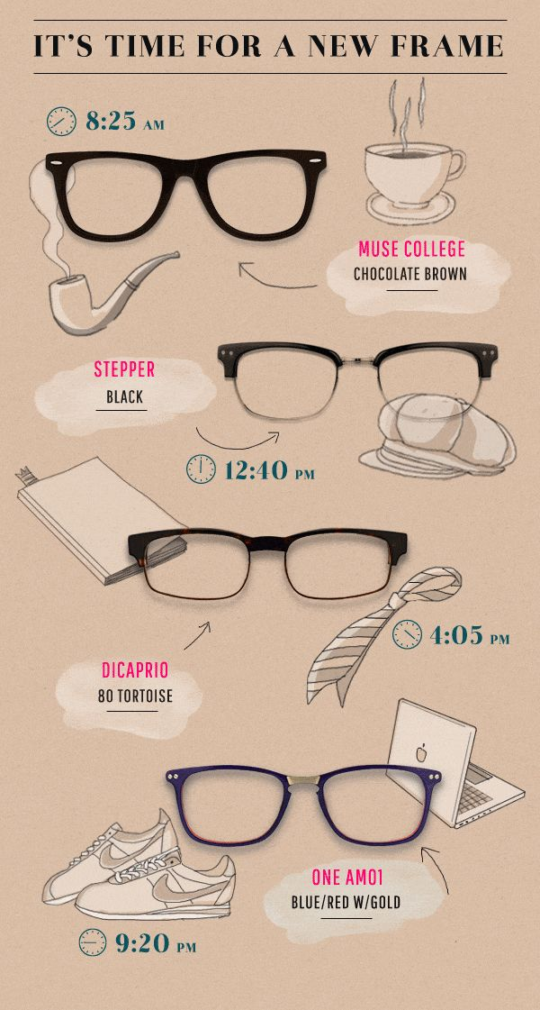 how to find your prescription on your glasses