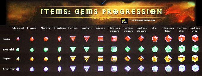diablo-3-gems.png (678×256)