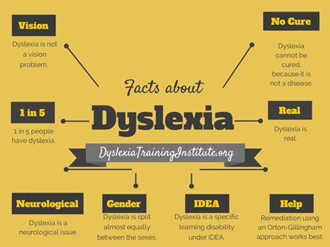 "From Decoding Dyslexia MI @DyslexiaMI on twitter. Wonderful Infographic ""Facts About #Dyslexia"" from @DyslexiaTrainer @DyslexiaDoctor #IgniteDyslexiaAwarene..."