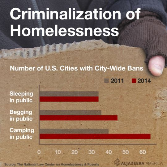 The big problems of big city !!!