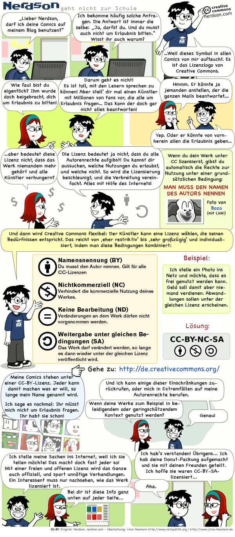 Creative Commons via @Débora Sebriam