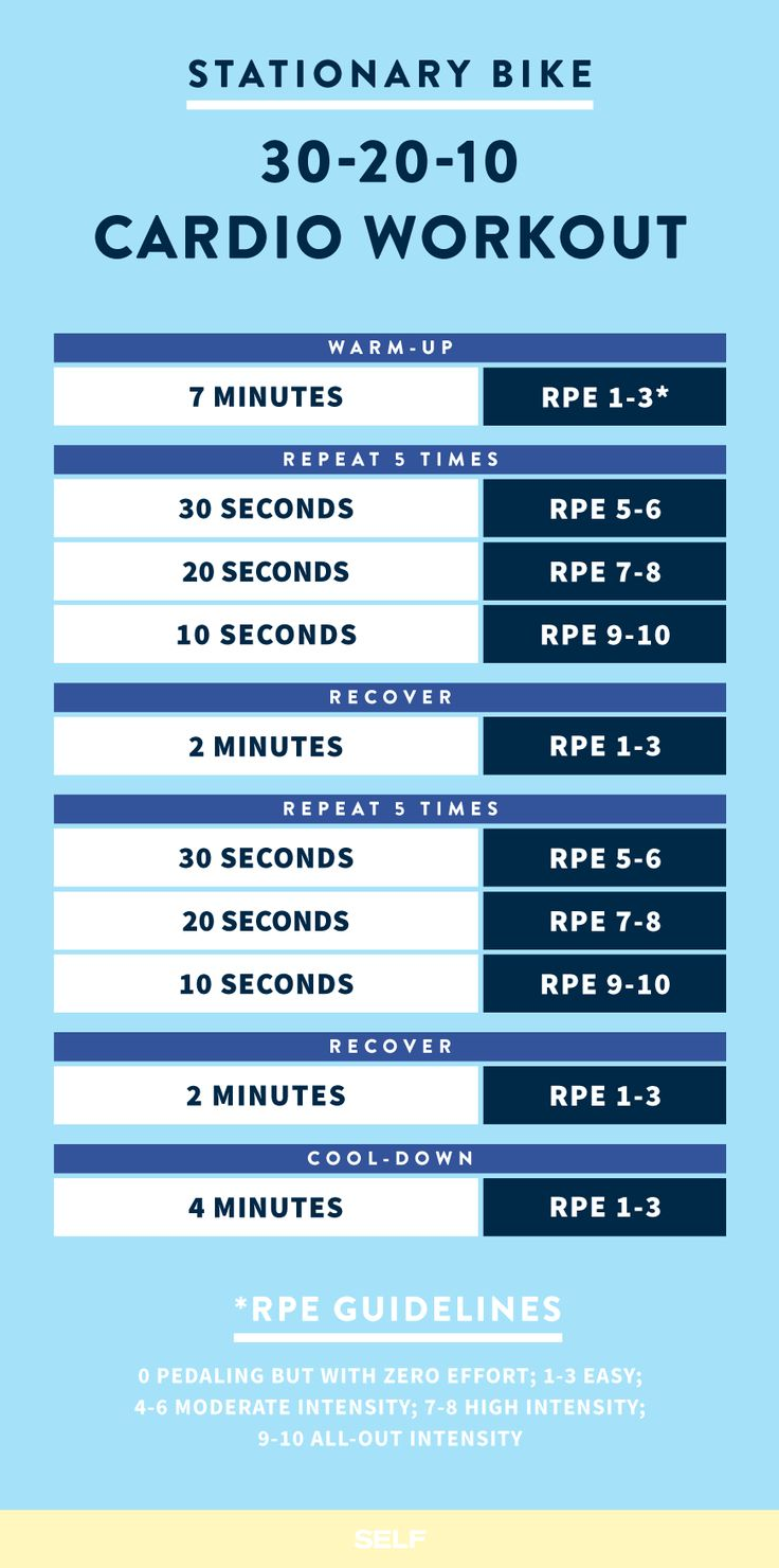 This HIIT workout uses short bursts of activity to get your heart pumping.