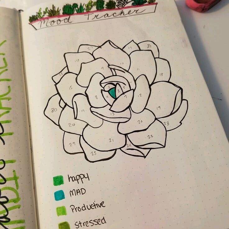 Bullet journal monthly mood tracker, rose drawing. | @lovestudiesz