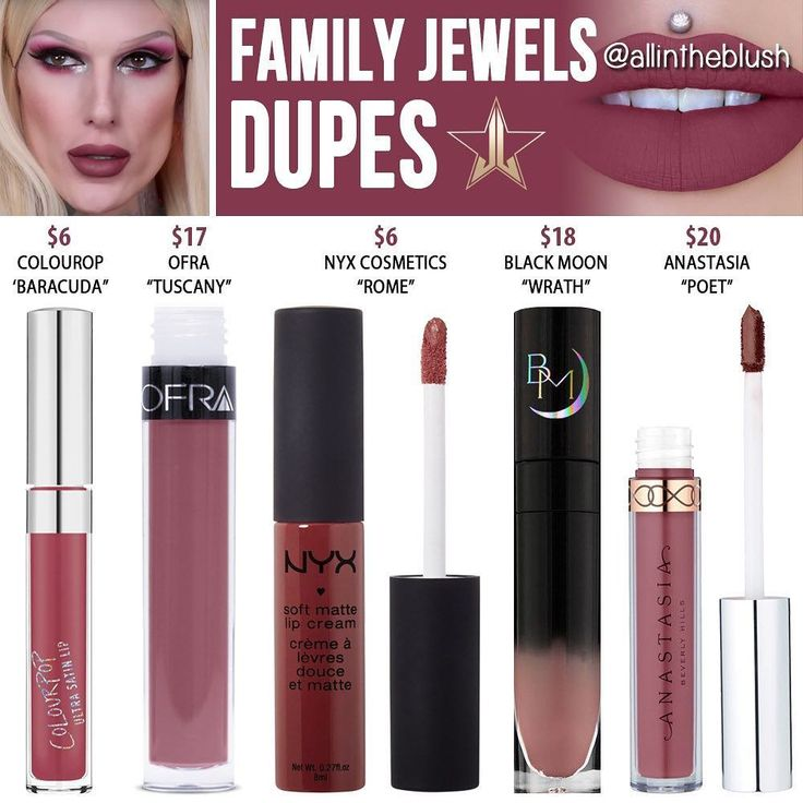 """@allintheblush """"THE 2nd JEFFREE STAR SUMMER SHADE DUPE IS #FAMILYJEWELS Please continue to leave me your dupe…"""""""