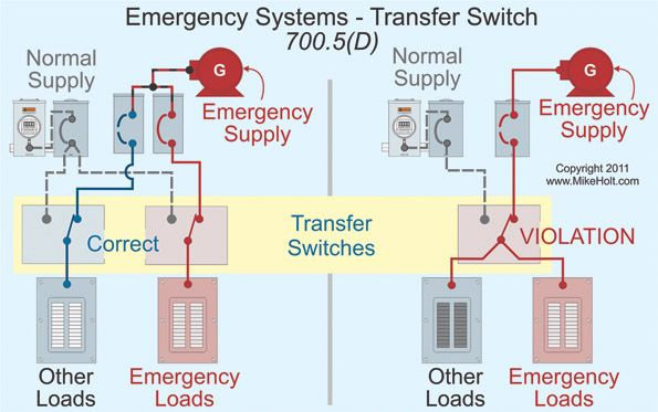 Fig  2  The alternate power source is permitted to supply