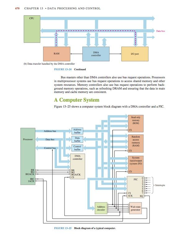 Block diagram cpu benchmark simple architecture 149 it computer block diagram cpu benchmark simple architecture 149 it computer hardware pinterest block diagram ccuart Images