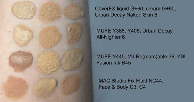 Re Done Olive Friendly Foundation Swatches Including Coverfx G